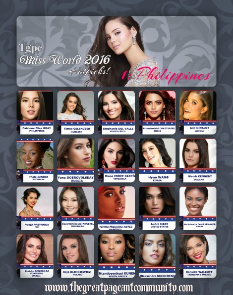 Catriona Gray of the Philippines is TGPC's favorite for the Miss World 2016 crown.