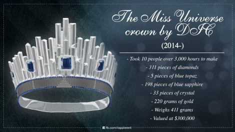 The DIC crown