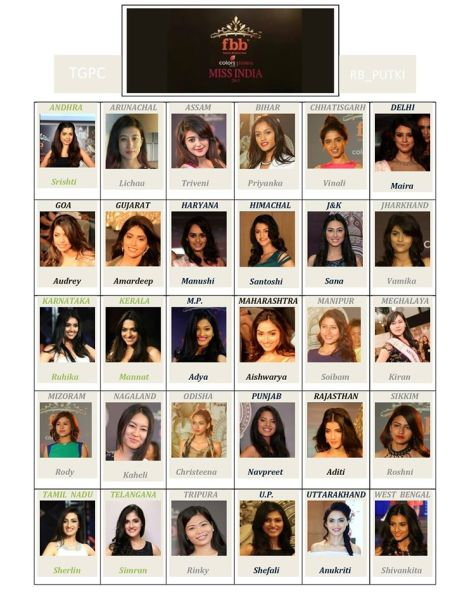 Femina Miss India 2017 Contestants